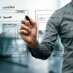 Cómo crear una página estática personalizada en WordPress